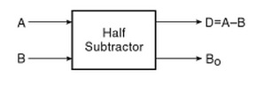 Graphic symbol of half-subtractor