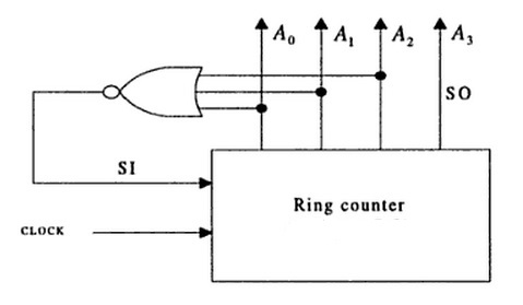 Groovy Logic Diagram Of Johnson Counter Basic Electronics Wiring Diagram Wiring 101 Capemaxxcnl